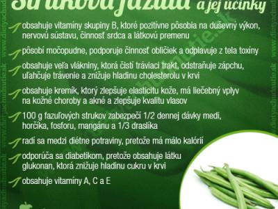 strukova_fazula_infografika_chudnutie