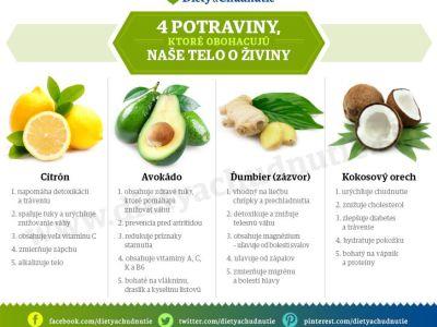 infografika_4superpotraviny-2[1]