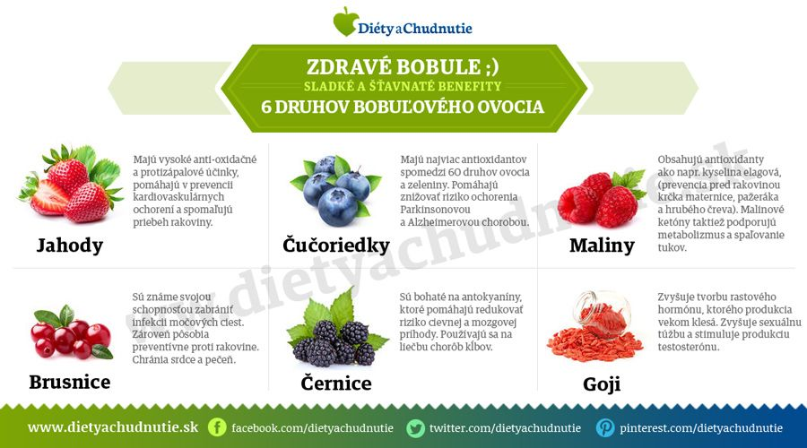infografika_bobule[1]
