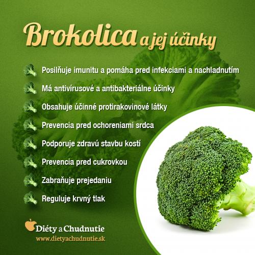 infografika-brokolica-chudnutie