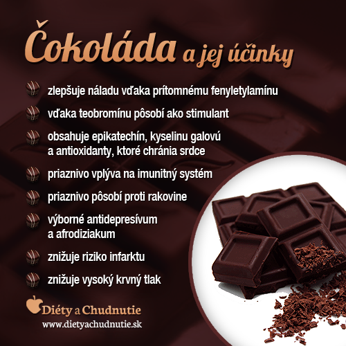 infografika-cokolada-chudnutie