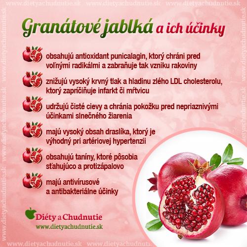 infografika-granatove-jablko-chudnutie