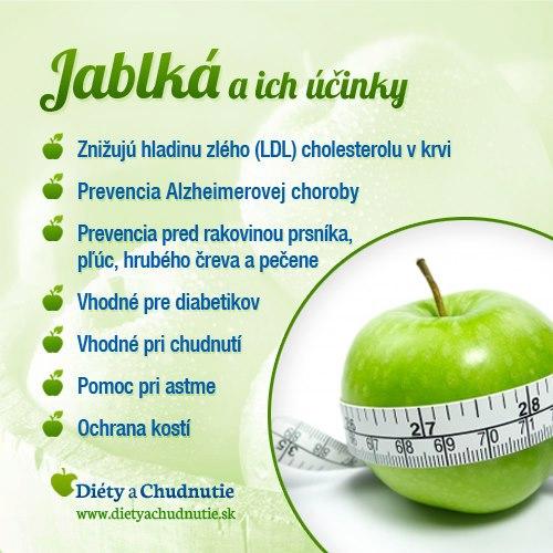 infografika-jablka-chudnutie