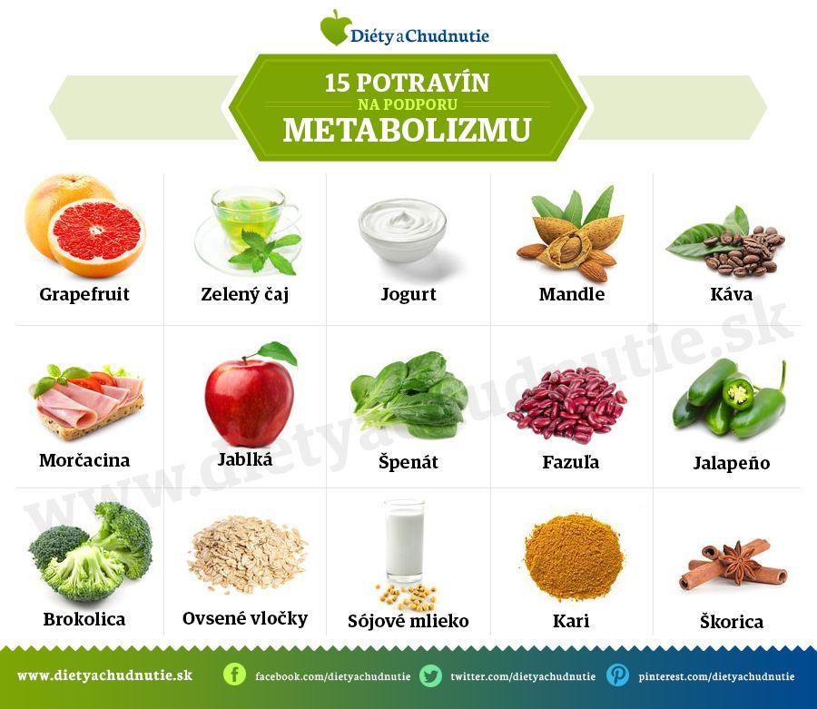 infografika_metabolizmus-1[1]
