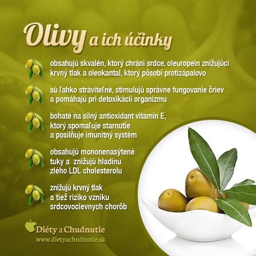 infografika-olivy-chudnutie