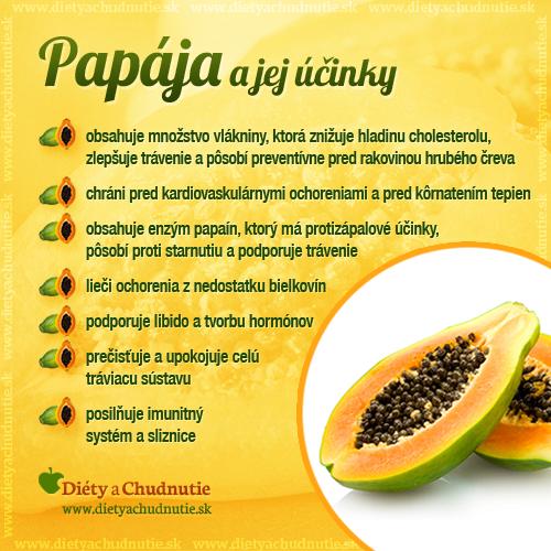 infografika-papaja-chudnutie