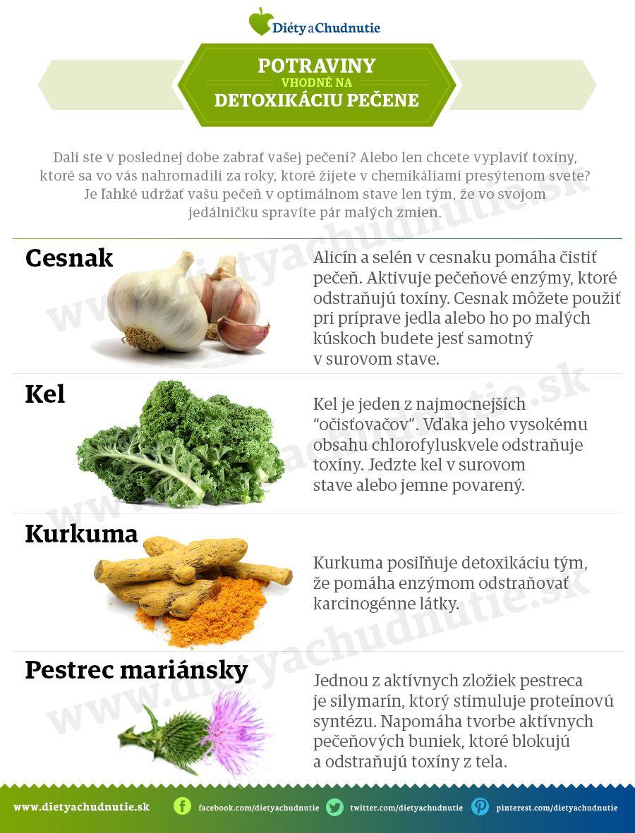 infografika_pecen[1]