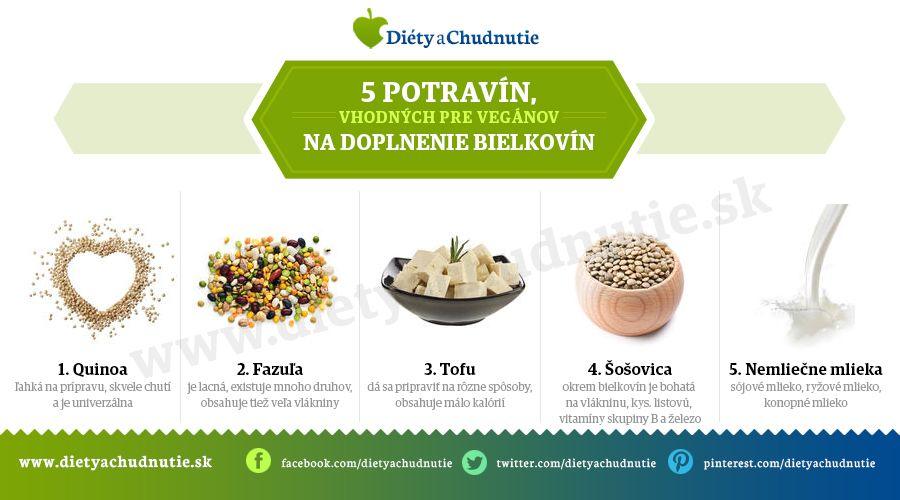 infografika_vegan-protein[1]