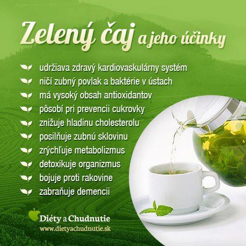 infografika-zeleny-caj-chudnutie
