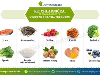 infografika_10_potravin_ktore_vas_robia_zdravsimi