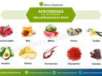 infografika_10_potravin_pre_lepsi_sexualny_zivot