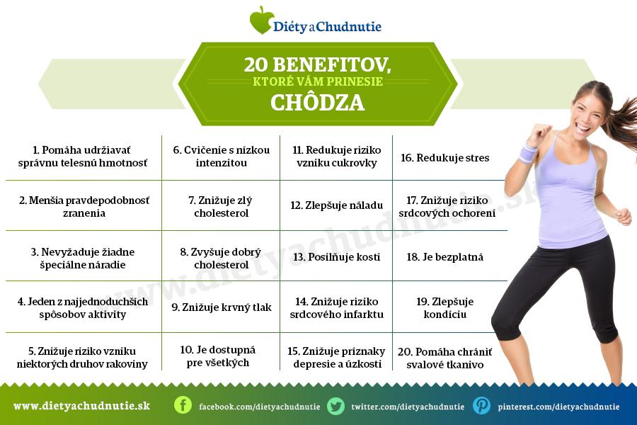 infografika_chodza
