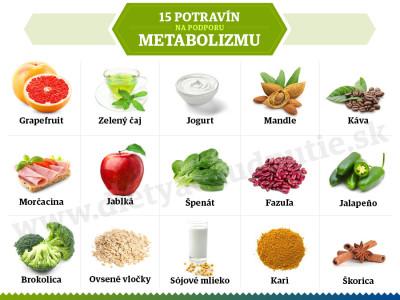 infografika_metabolizmus