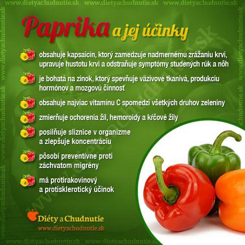 paprika a jej účinky na chudnutie a zdravie