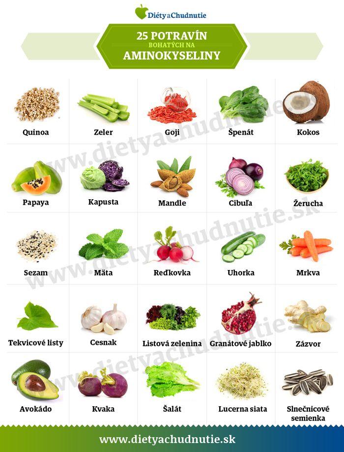potraviny bohaté na aminokyseliny