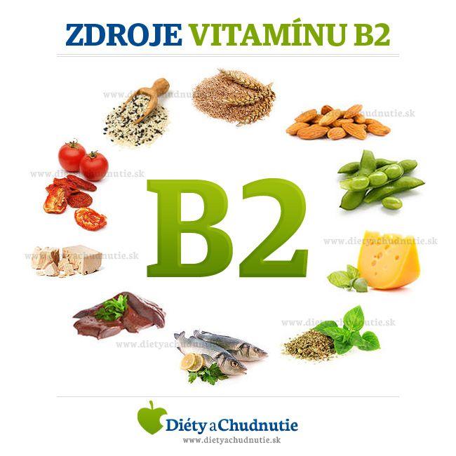 zdroje vitamínu B2