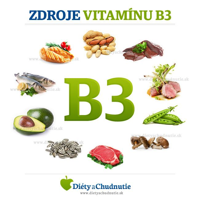 zdroje vitamínu B3