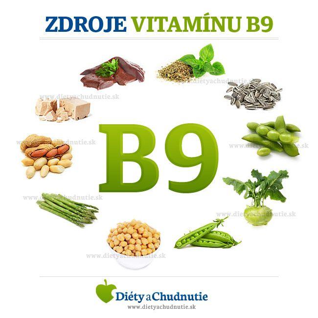 zdroje vitamínu B9 - kyseliny listovej