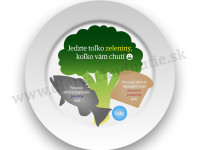 Infografika_tanier