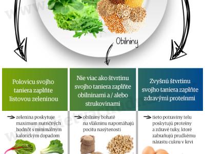 Infografika_tanier_velka