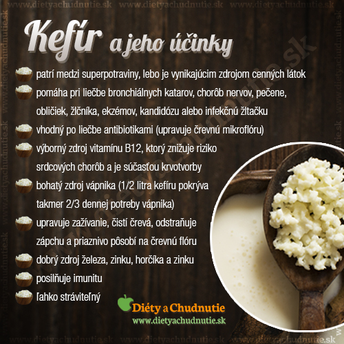 infografika_kefir