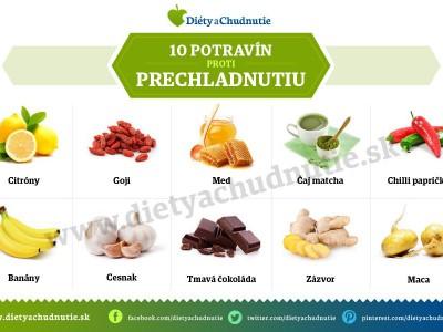 potraviny proti prechladnutiu